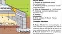 Construction sur vide sanitaire